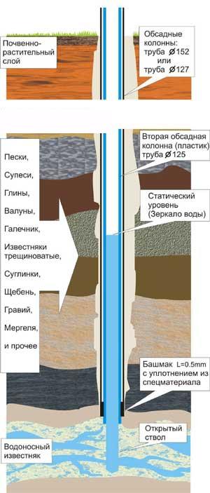 Решетки на радиаторы отопления деревянные